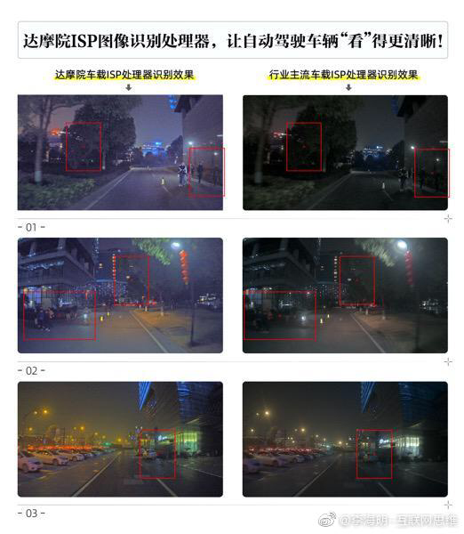 Alibaba releases world's first autonomous driving simulation road test platform-CnEVPost