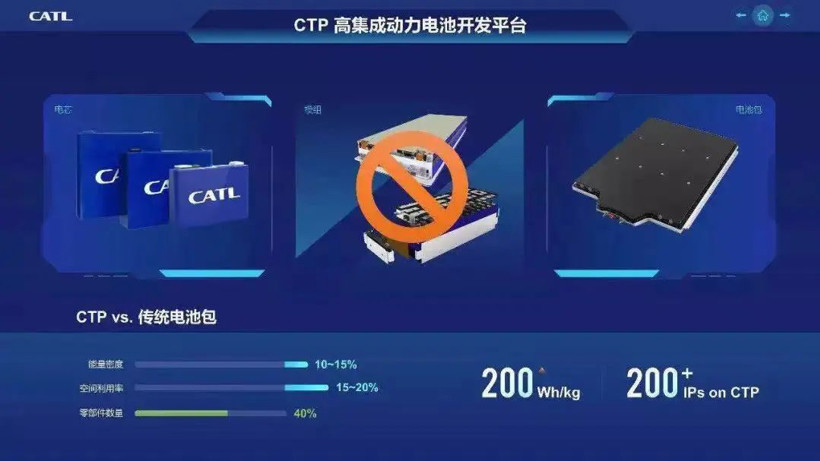 CATL to launch new battery technology called 'Cell to Chassis' around 2025-CnEVPost