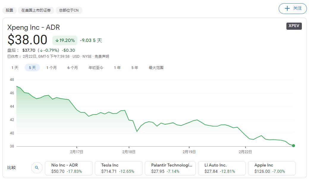 XPeng stock lock-up period expires Tuesday-CnEVPost