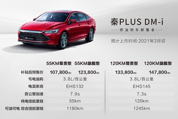 BYD unveils model with its Super Hybrid technology, boasting range of up to 1,245 km-CnEVPost