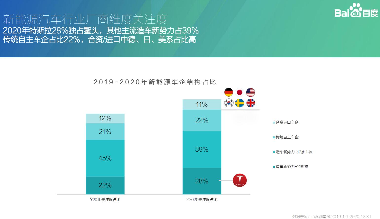 These are the Chinese cities with strongest demand for new energy vehicles-CnEVPost