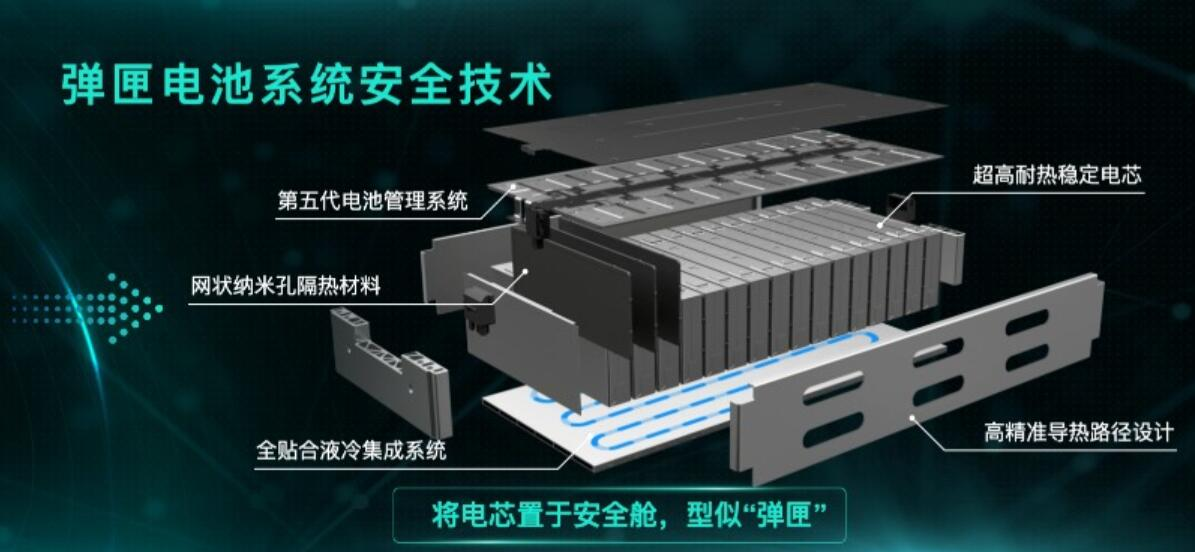 GAC Aion, Tsinghua University sign deal to jointly study battery safety-CnEVPost