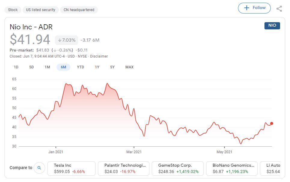 Deutsche Bank says investors underappreciate NIO's potential in overseas markets, reiterates Buy rating-CnEVPost