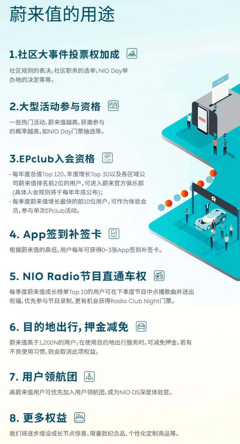 Unwrapping NIO's 'pyramid scheme'-CnEVPost