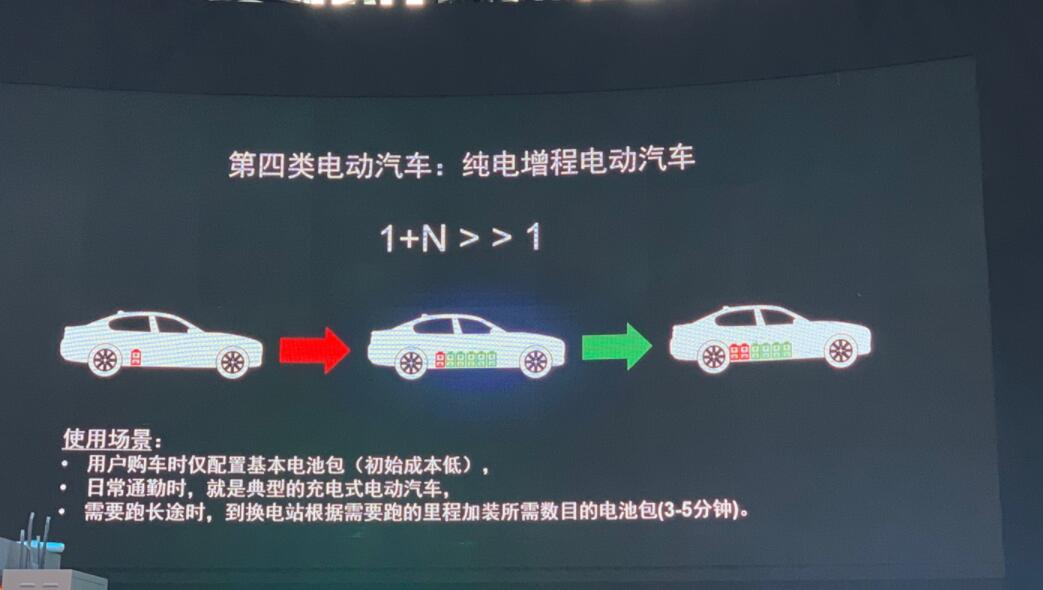 Chinese firm unveils model that allows users to adjust number of battery packs-CnEVPost