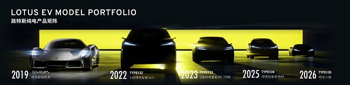 Geely's Lotus forms new firm in China and secures NIO Capital investment-CnEVPost