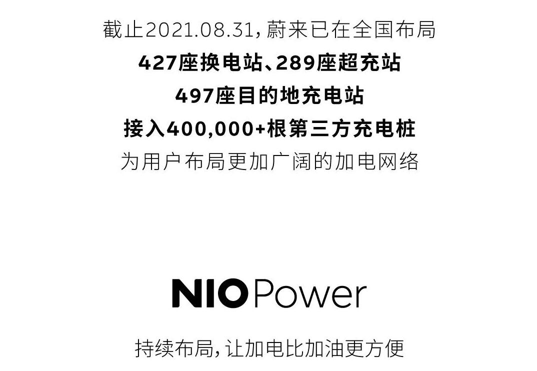 NIO puts 17 new swap stations into operation, bringing total to 427-CnEVPost