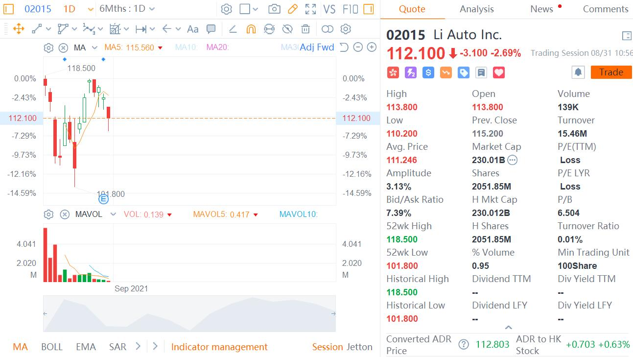 Deutsche Bank says Li Auto's Q2 report and guidance 'non-events'-CnEVPost