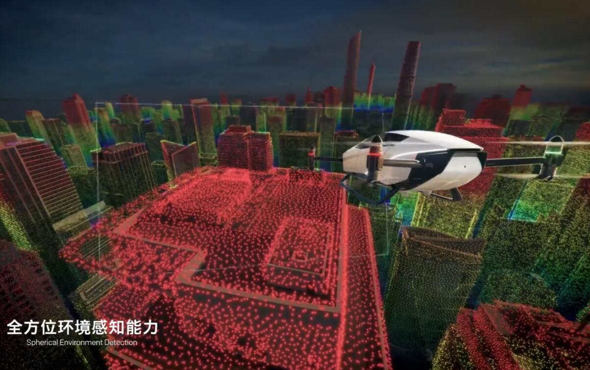 XPeng-backed HT Aero unveils its vision of flying car for urban scenarios-CnEVPost