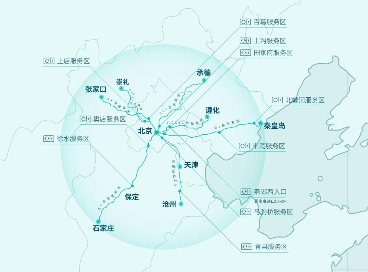 NIO says its battery swap network now covers highway service areas from Beijing to major neighboring cities-CnEVPost